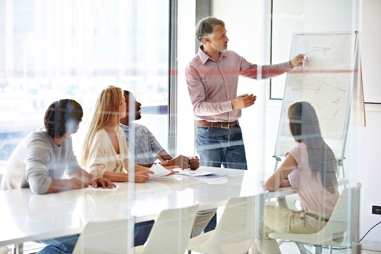 What are the 5 Skills needed for Business leadership?